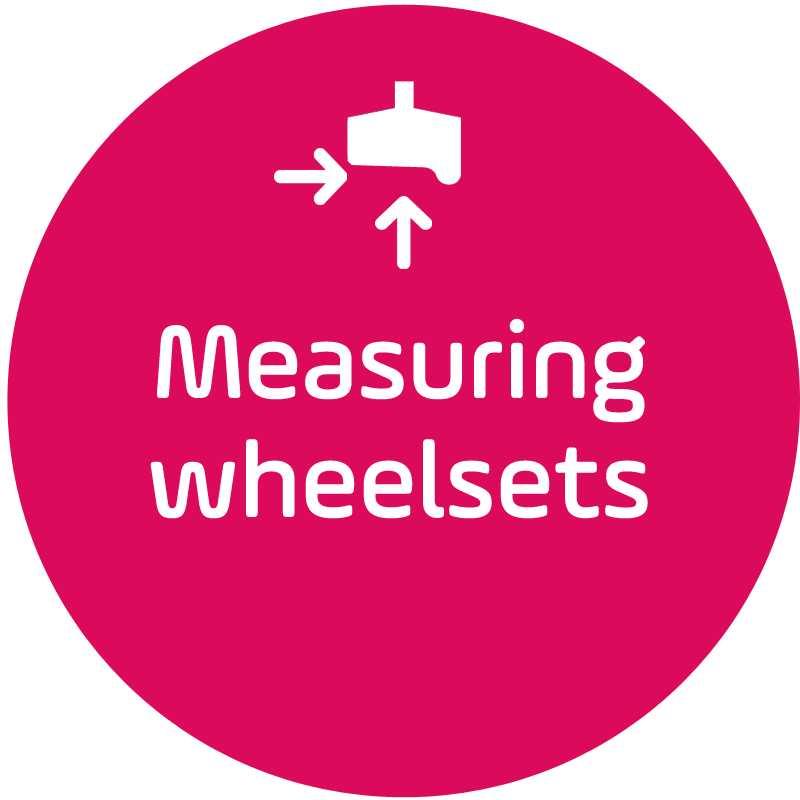 Measuring wheelsets